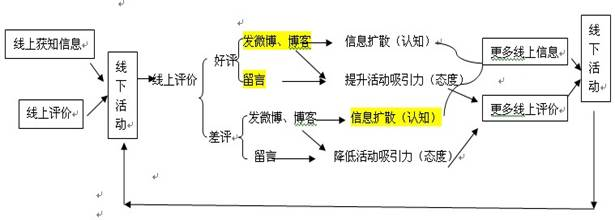 电路 电路图 电子 设计 素材 原理图 615_220