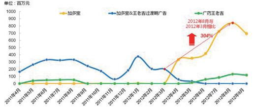 王老吉和加多宝销量_加多宝王老吉销量对比德国大众跌了个跤七国