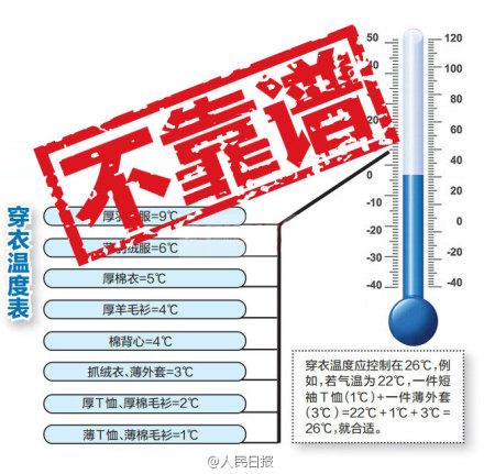 tm902c温度表电路图