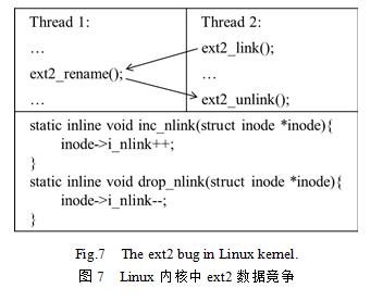 通过在对i_nlink的访存指令处加入断点,drddr可成功检测到此数据竞争.