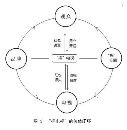 电路 电路图 电子 设计 素材 原理图 423_433