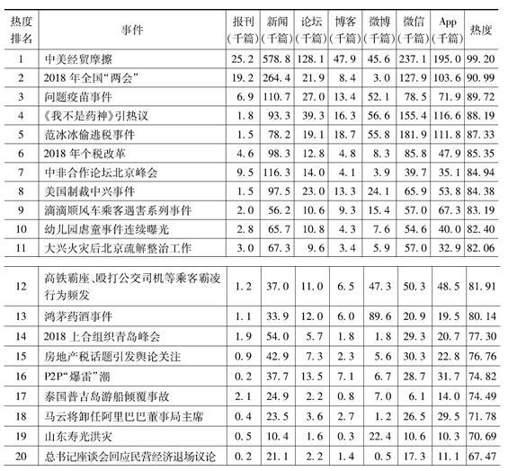 人民网舆情分析师连续第11年发布网络舆论分析报告