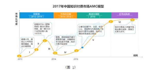 seo优化平台_整站优化服务_关键词排名查询-深圳师姐SEO