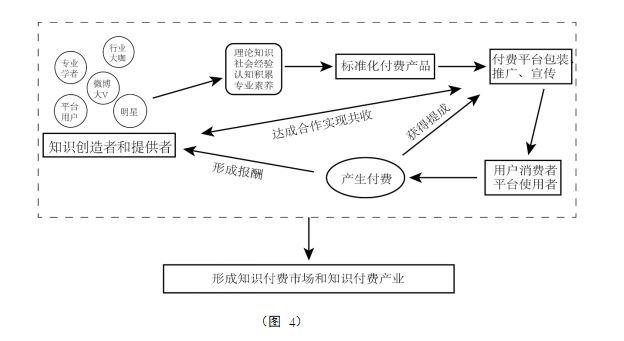 淄博购买彩票QQ群:2020年初级消防设施操作员理论基础知识三