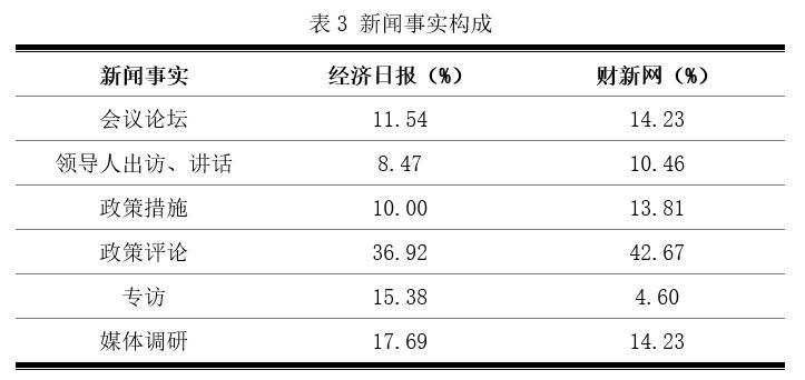 中美贸易占经济总量