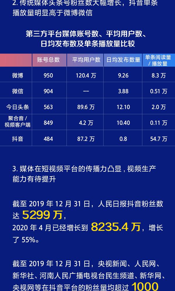 《2019年媒体融合传播指数总报告》发布中央媒体继续领跑