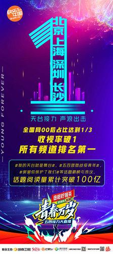 湖南卫视《青春万岁》青年榜样齐聚打造最燃城市天台