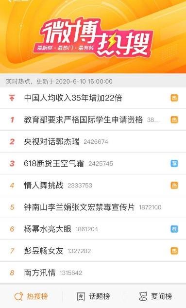 """微博热搜榜按下""""暂停键"""" 平台主体责任待""""再压实"""""""