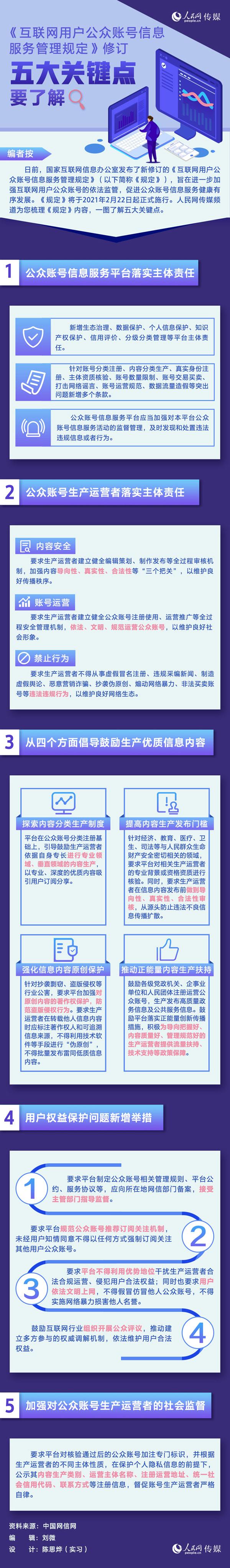 《互联网用户公众账号信息服务管理规定》修订 有五大关键点