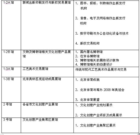 朝鲜人口数量2021年_2021年全国硕士研究生招生考试报考人数377万人 违规举报渠