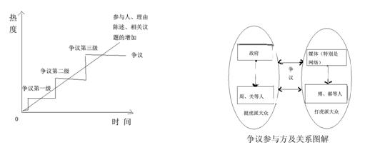 电路 电路图 电子 设计 素材 原理图 511_210