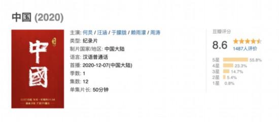 广州市白云区石井名优电脑维修部-广州市白云区石井名优电脑维修部_张艺谋评纪录片《中国》:是一次有时代特征的尝试和突破